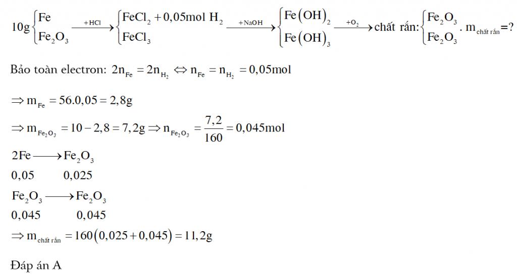 Hoà tan 10 gam hỗn hợp bột Fe và Fe2O3 bằng dung dịch HCl thu được 1,12 lít khí (đktc)