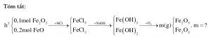 Hòa tan hoàn toàn hỗn hợp gồm 0,1 mol Fe2O3 và 0,2 mol FeO vào dung dịch HCl
