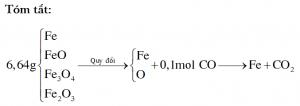 Cho 4,56 gam hỗn hợp gồm FeO, Fe2O3, Fe3O4 tác dụng với dung dịch HCl